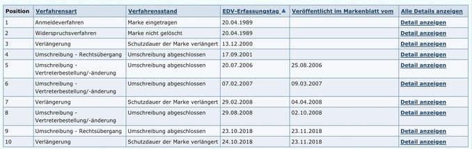 ostsee-akademie-marke-2 Ostsee Akademie